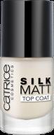Верхнее матовое покрытие Silk Matt Top Coat Сatrice: фото